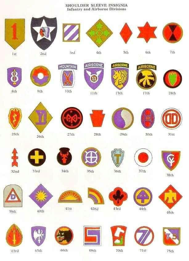 US Army shoulder sleeve Insignia of World War II 1