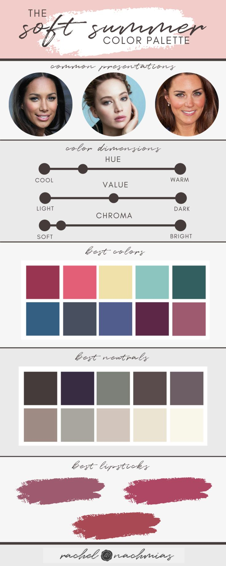 A quick overview of the Soft Summer color palette,…