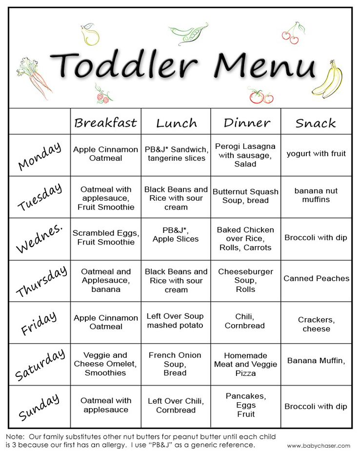 Toddler Menu