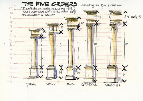 Sketching the five and columns on pinterest for V column architecture