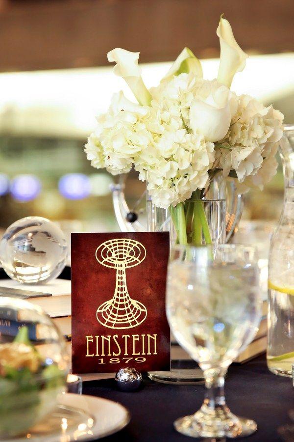 Einstein table