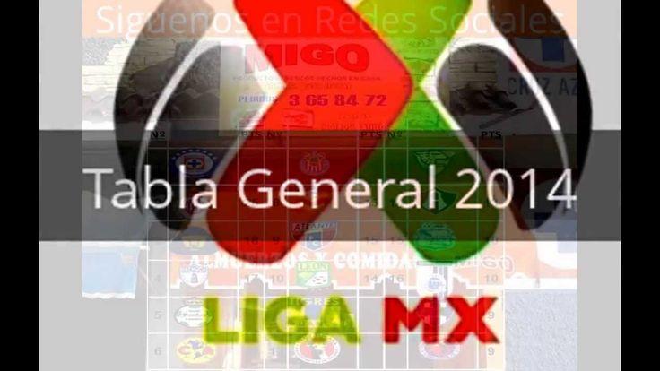 Liga MX, Resultados Jornada 11 y Tabla General  2014