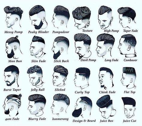 144 個讚,13 則留言 - Instagram 上的      (@raggos_barbering):「 Something for the clients to refer to   Peaky blinder   jelly roll   boomerang    #barber… 」