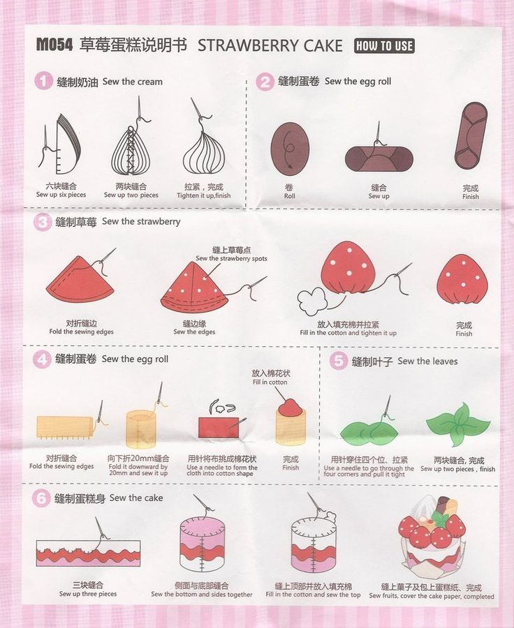 Strawberry Tea Cake Instructions by carmietee on deviantART