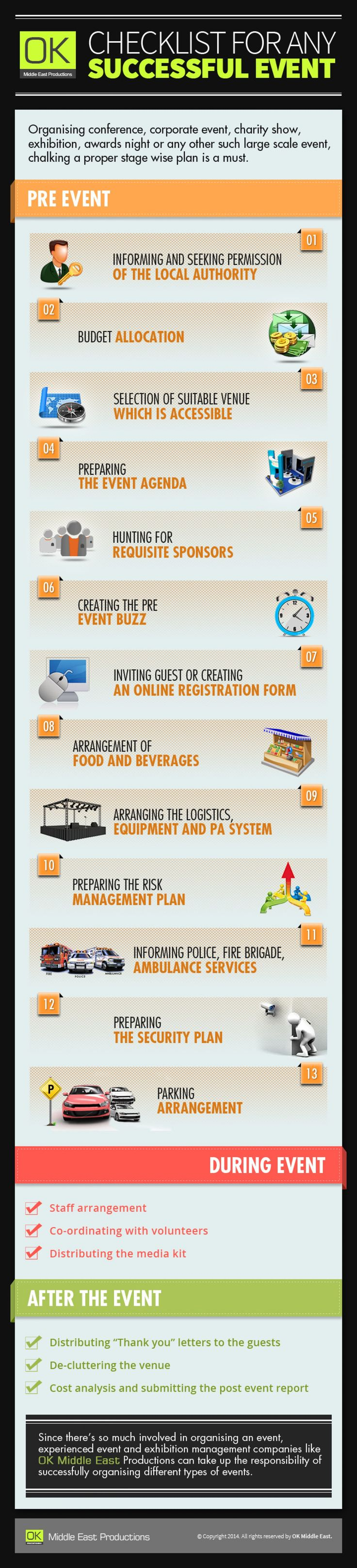 Checklist for any Successful Event - #Infographic