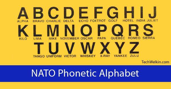 Nato Phonetic Alphabet  Infographics    Radios