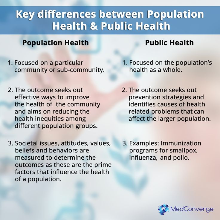 Key differences between Population Health and Public