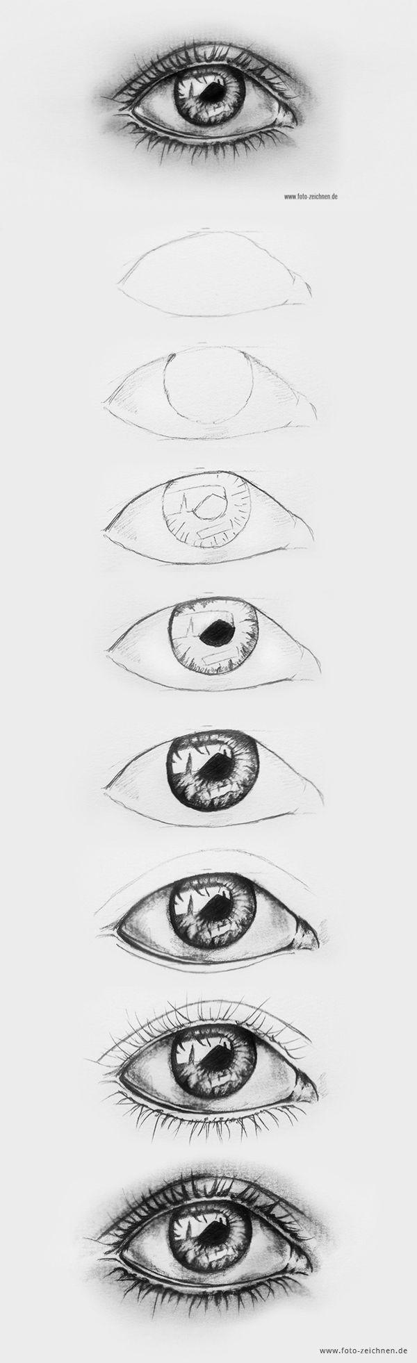 Augen Zeichnen Lernen Schritt Fur Schritt Tutorial Augen Zeichnen Zeichnen Anleitung Augen Malen