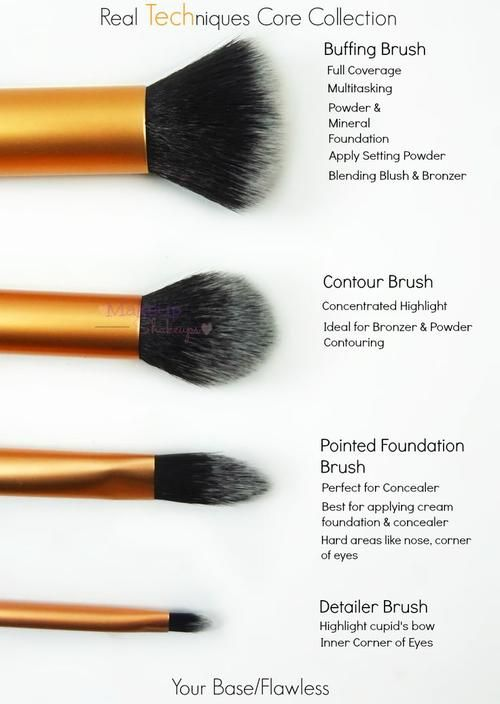Buy Real Techniques Core Collection Makeup Brush Set for R349.00