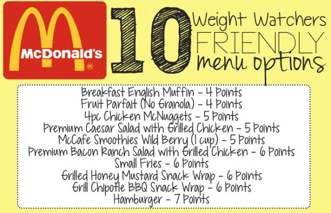 What Is The Best Fast Food Restaurant For Weight Watchers
