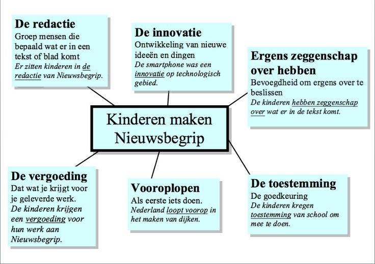 #Woordcluster @Nieuwsbegrip - Kinderen maken nieuwsbegrip - 01-04-2014 || Meesterim.nl