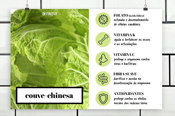 A couve-chinesa, também conhecida como couve-kaboko éum tipo de repolho chinês originário da região de Pequime muito utilizado na culinária oriental. Tal e qual como todas as outras couves, a couve-chinesa também faz parte da maravilhosa família das Brassicaceaeda qual também fazem parte os brócolos, a couve-flor, e todas as restantes couves. Este vegetal de …