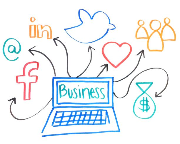 Number of users are using Social Media sites. Day by day its use increased in every fields. The best use of Social media is for Sales Promotion as these sites are offering best business opportunities.