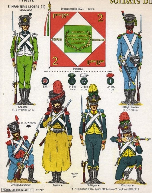 Italy Infantry Legere 1801-1808