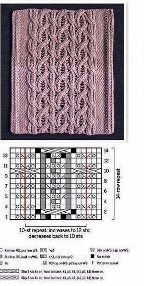 Intertwined Cables Knitting Stitch - Knitting Kingdom