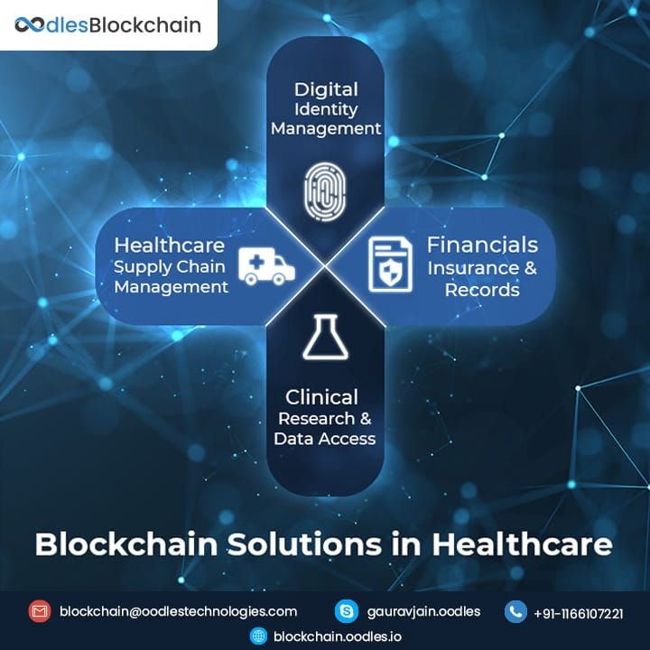 Blockchain Application Development In Healthcare Innovative Solutions Healthcare Technology Health Care Blockchain