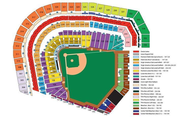 TWO SAN FRANCISCO GIANTS TICKETS AUGUST 26 2015 7:15PM LOWER BOX VS CHICAGO CUBS #sfgiants