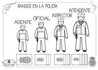 Mi grimorio escolar: PROYECTO LOS POLICÍAS
