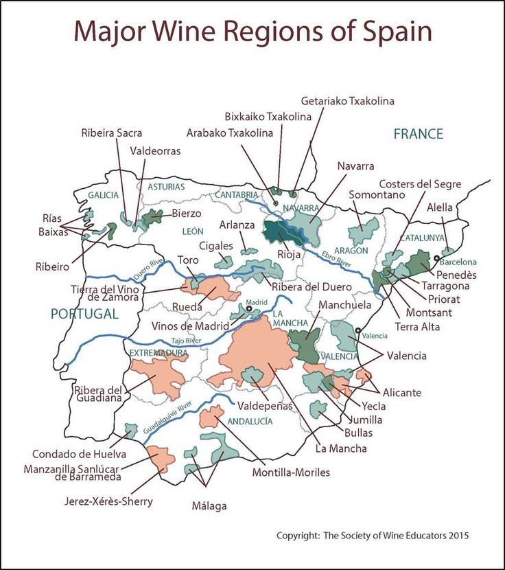Spain #wine #wineeducation