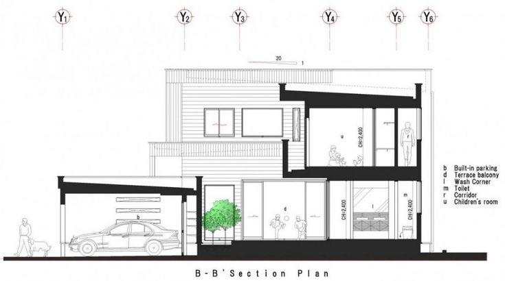 müstakil ev projeleri, müstakil ev planları örnekleri