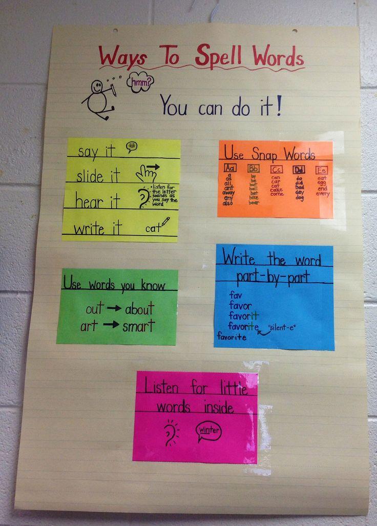 Ways To Spell Words School Stuff First Grade Writing