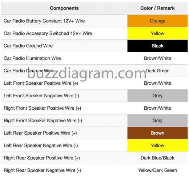 17 Daewoo Car Stereo Wiring Diagram Car Diagram In 2020 With