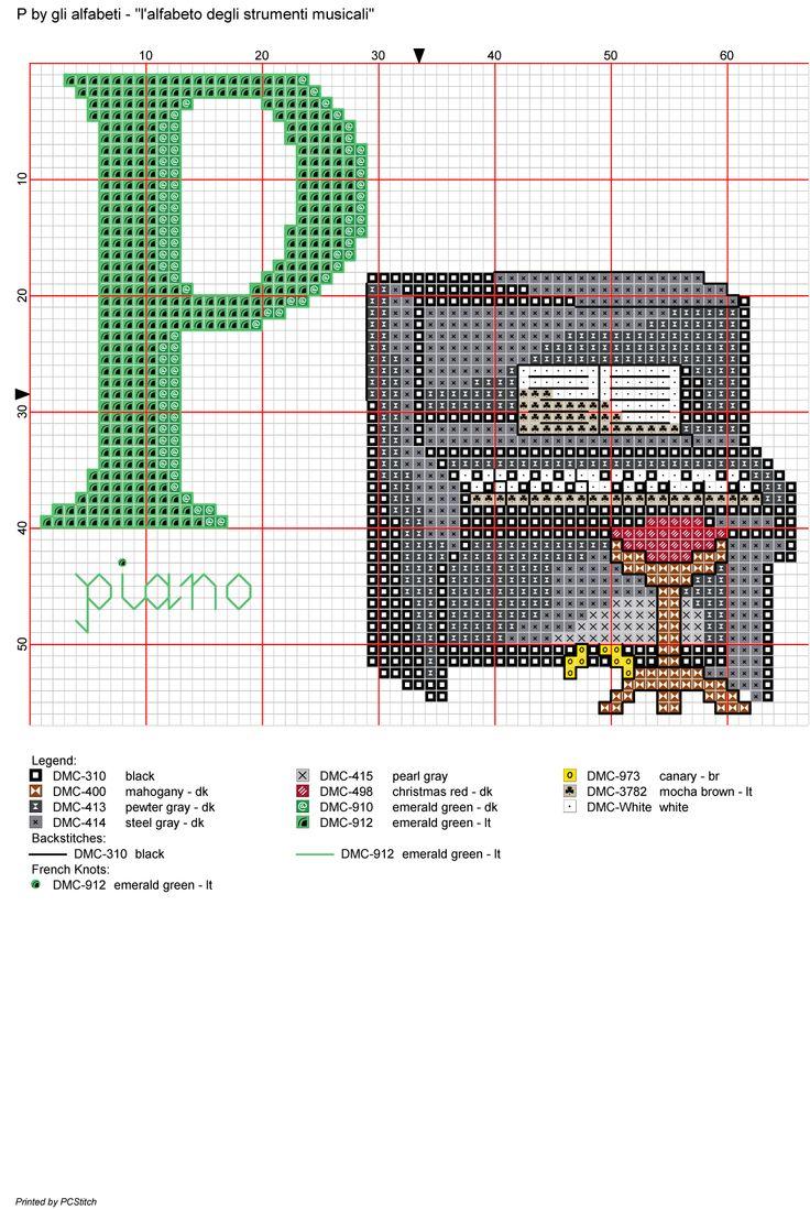 Alfabeto degli strumenti musicali: P: