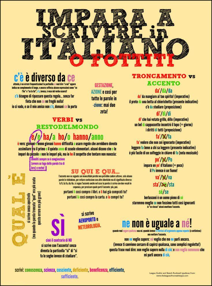 [La serie impara a scrivere in italiano: adottiamo la grammatica italiana] #grammatica #scrivere # infografiche