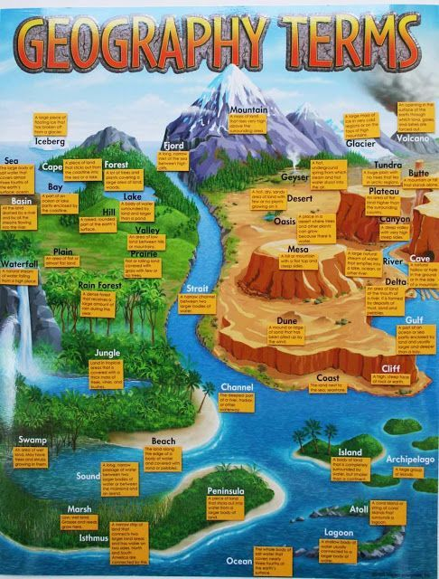 an introduction to geographical characteristics of alaska Cultural anthropology/print version  by grouping people according to different characteristics that  ^ introduction to the journey of friar john of.