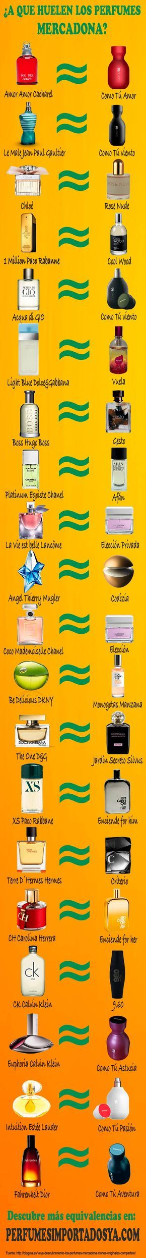 Listado de equivalencias entre los perfumes mercadona y las fragancias más populares. #perfumes #equivalencias #mercadona