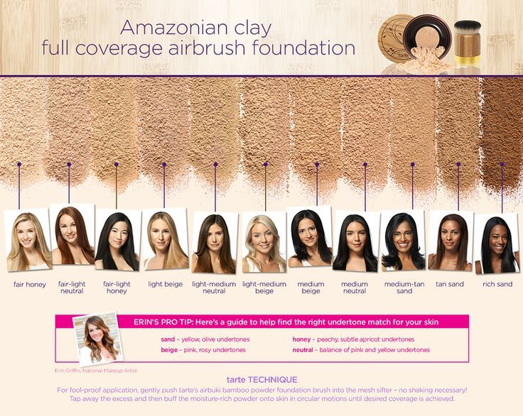 tarte amazonian clay airbrush foundation - Google Search