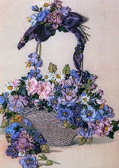 Basket Ribbonwork by Helen Eriksson, Walkerville, Adelaide, South Australia