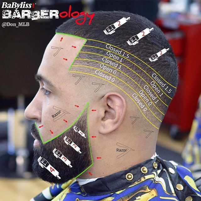 Fade Haircut Instructions Yahoo Image Search Results Hair And Beard Styles Mid Skin Fade Faded Hair