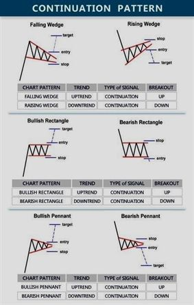 Forex factory hedge for swap