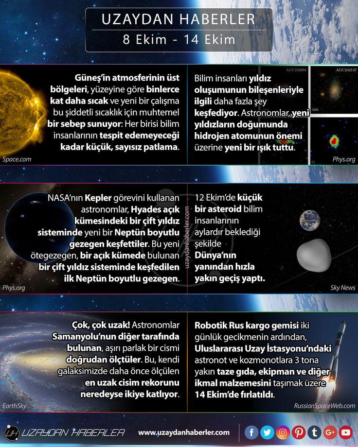 Uzaydan Haberler | 8 Ekim - 14 Ekim  #uzaydabuhafta #space #science #news #uzay #bilim #uzaydanhaberler
