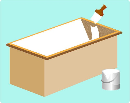 How to Paint Formica Countertops: 11 steps (with pictures)