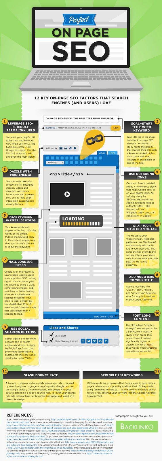 Infographie: #SEO on-page