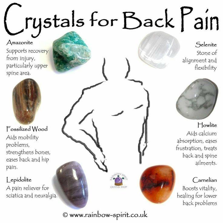 healing back pain book pdf