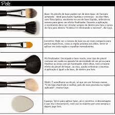 Resultado de imagem para pinceis de maquiagem como usar