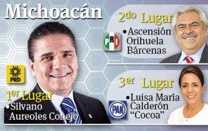 Hasta la 1 de la mañana del lunes 8 de junio, el perredista Silvano Aureoles Conejo, se posicionó en el primer lugar de las preferencias electorales en Michoacán con un 36.15 por ciento de la votación contabilizada, mientras que el priísta, Ascensión Orihuela Bárcenas, se distanció cada vez más con un 28.06 por ciento […]