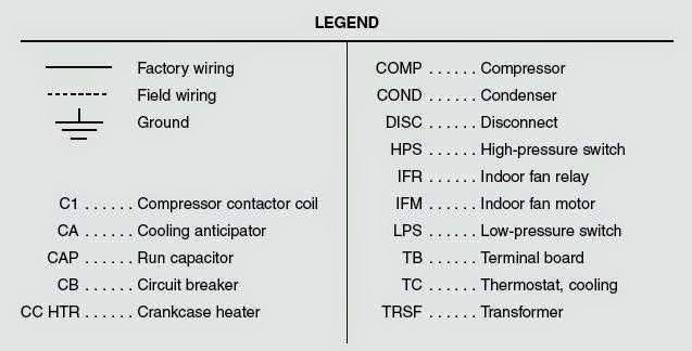 12 2 Post Car Lift Wiring Diagram Car Diagram Electrical