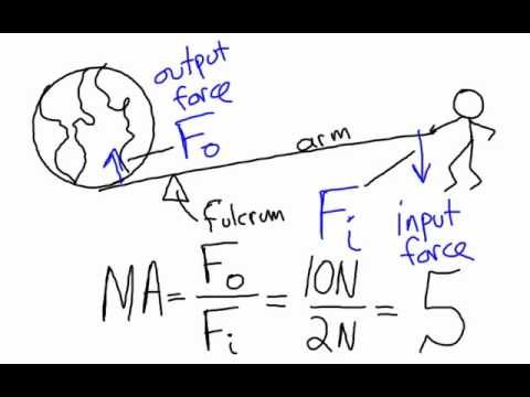 21 best Phy Sci 9 work , power and simple machines images
