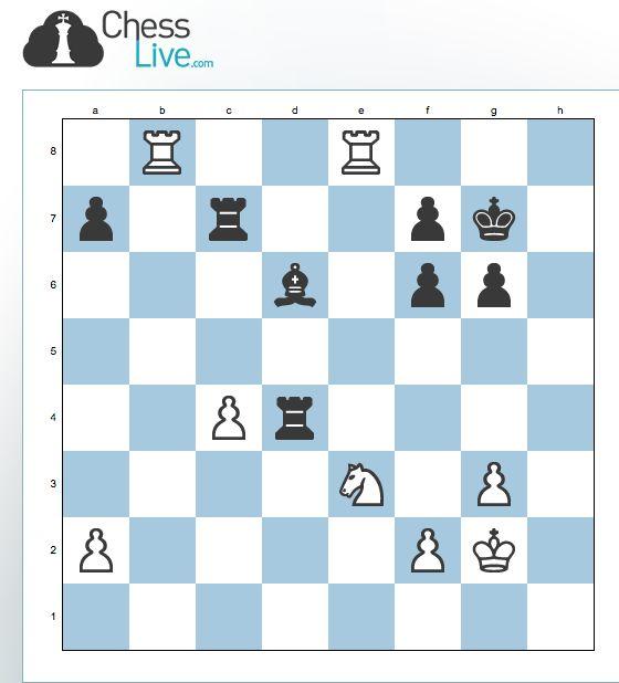 Buenos días estimado ajedrecista. En nuestras partidas, siempre necesitamos encontrar las mejores jugadas para lograr forzar el jaque mate. En esta posición, deberás encontrar como hacen las blancas para lograr jaque mate en 4 jugadas.   Chess Live: http://chesslive.com/es