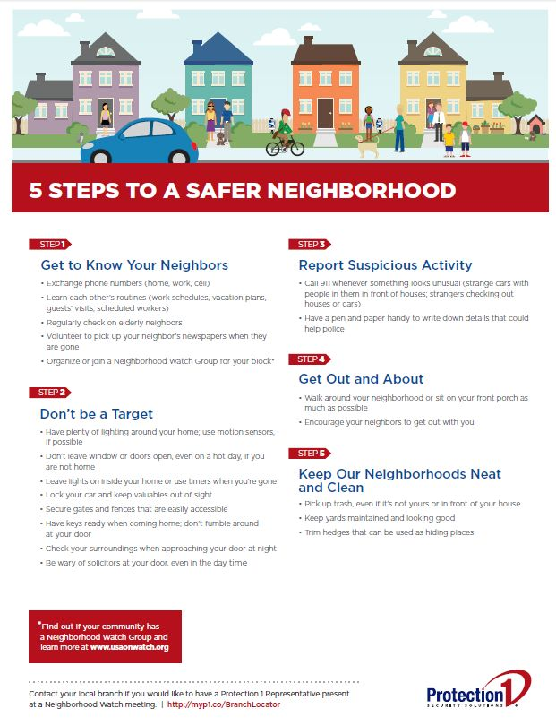 National Good Neighbor month is in full force here at Protection 1! We have already gotten you started with providing you tools in starting a neighborhood watch program. Next on the list is 5 Steps to a Safe Neighborhood. These 5 easy steps can help protect your community from exposed danger. Print them out and hand them to your neighbors!