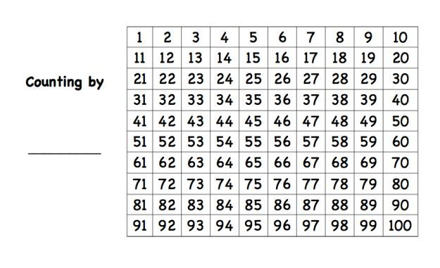 Math For Kids Finding Number Patterns Using A Hundred