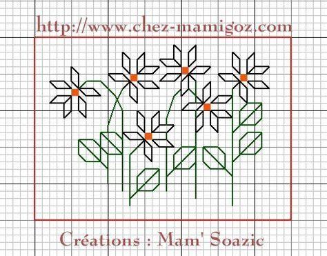 Nouvelles grilles gratuites pour vos ATC de Printemps fleuri - Chez Mamigoz
