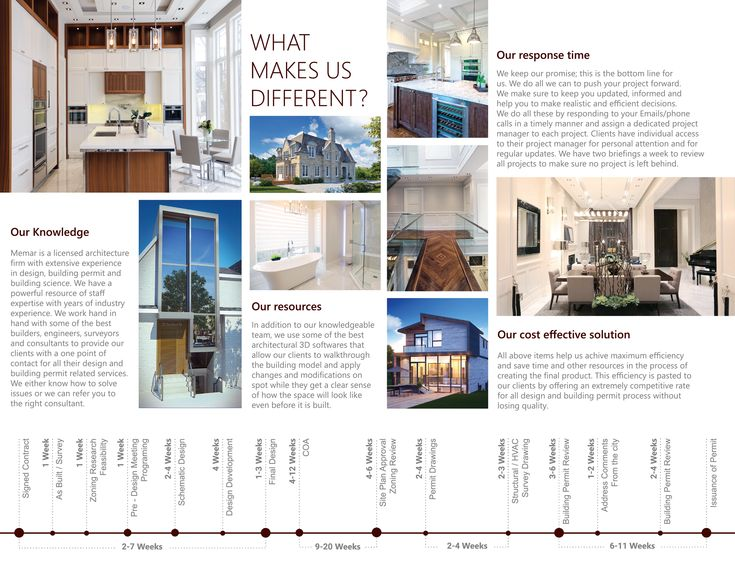 Best 25+ Building permit ideas on Pinterest Build your own house - home for sale brochure