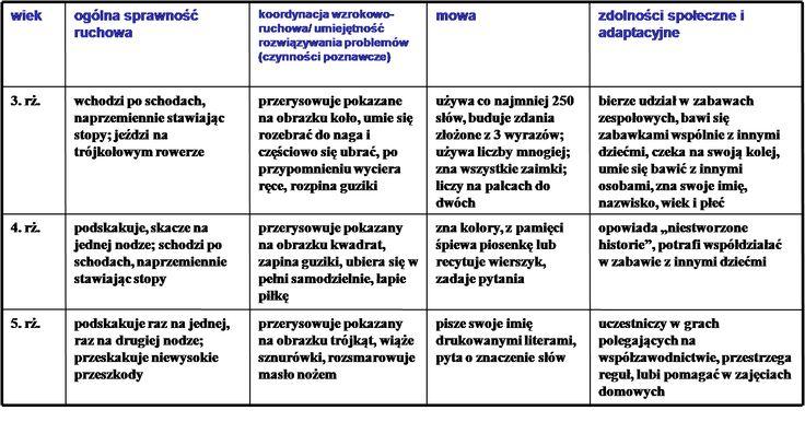 Ochrona powietrza - konserwatorium. Ochrona powietrza i metody ich zwalczania. - Moje prace: UJK i policealna szkoła rolnicza - bloog.pl