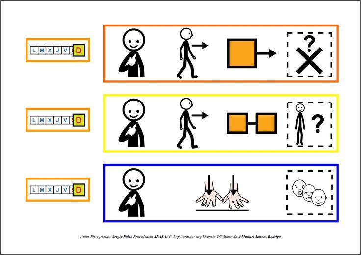 """Tablero de comunicación aumentativa: """"¿Qué has hecho el fin de semana?"""" 2. http://informaticaparaeducacionespecial.blogspot.com.es/2015/02/nuevo-tablero-de-comunicacion.html"""