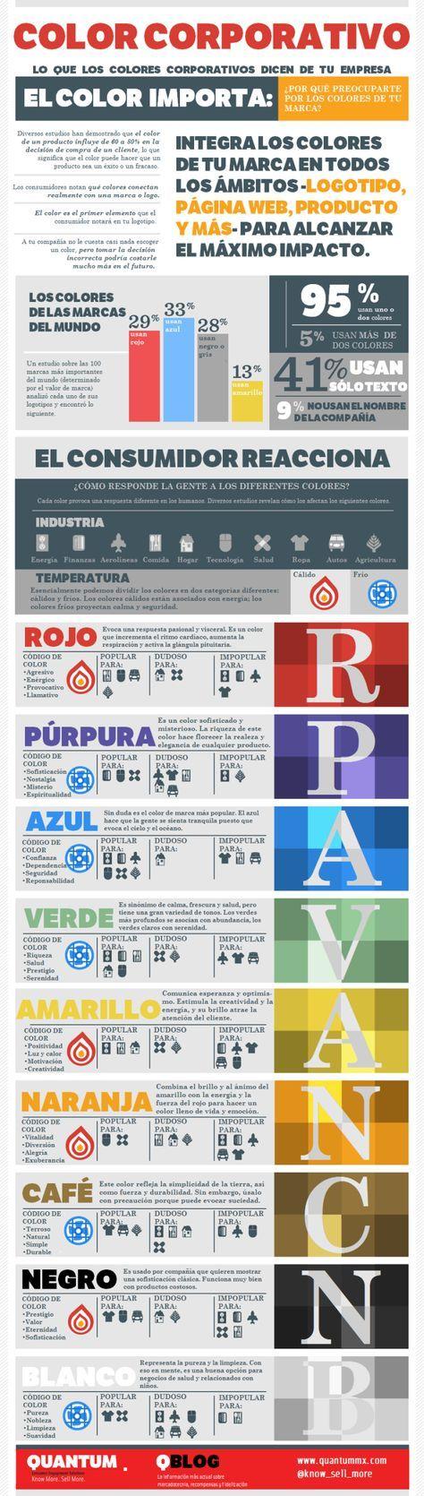 Infografía   Color corporativo #branding